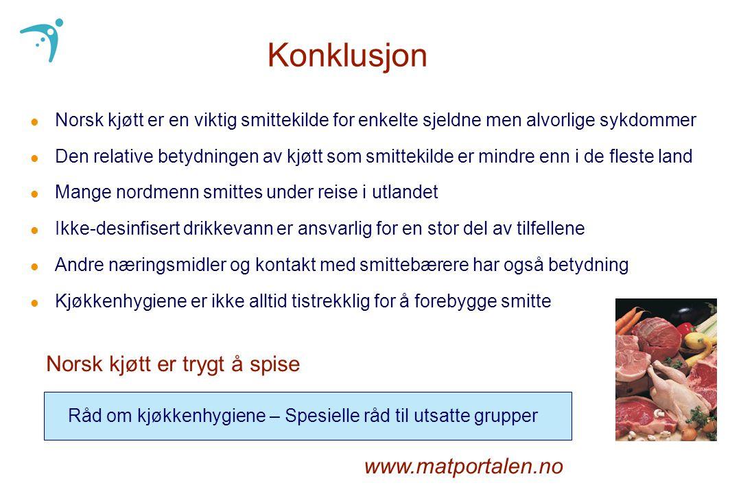 Konklusjon l Norsk kjøtt er en viktig smittekilde for enkelte sjeldne men alvorlige sykdommer l Den relative betydningen av kjøtt som smittekilde er m