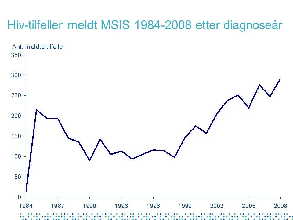 Heteroseksuell hiv-smitte i Norge påvist i 2006 - 2008 N/N 20% N/I 30% I/I 50%