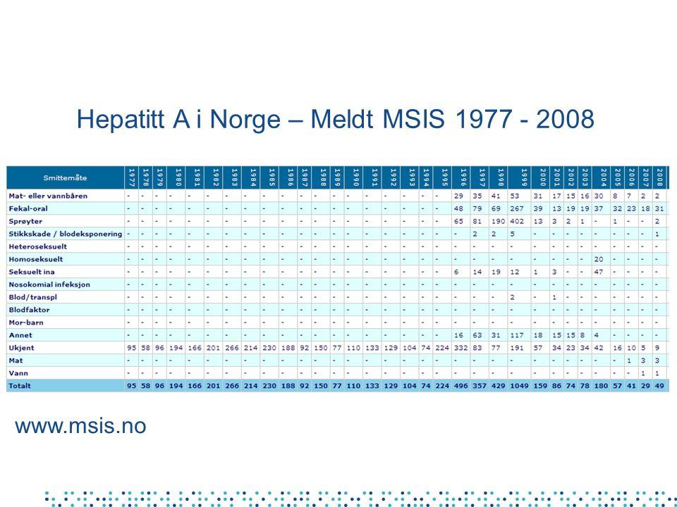 Hepatitt A i Norge – Meldt MSIS 1977 - 2008 www.msis.no
