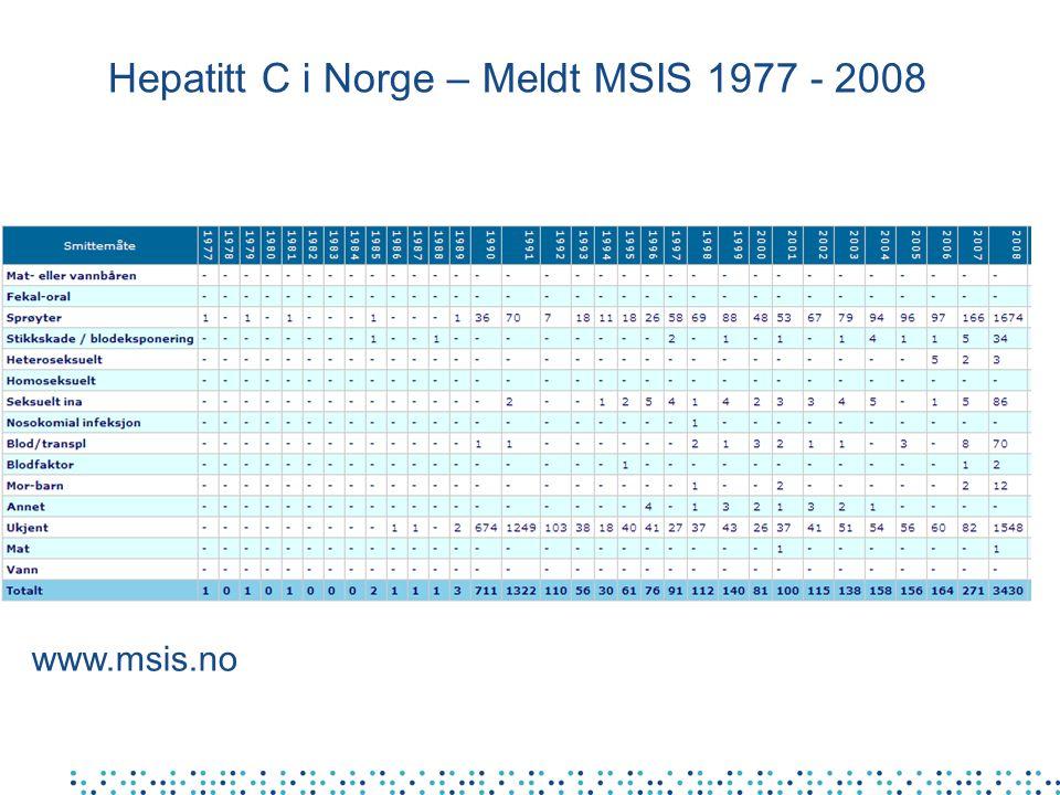 Hepatitt C i Norge – Meldt MSIS 1977 - 2008 www.msis.no