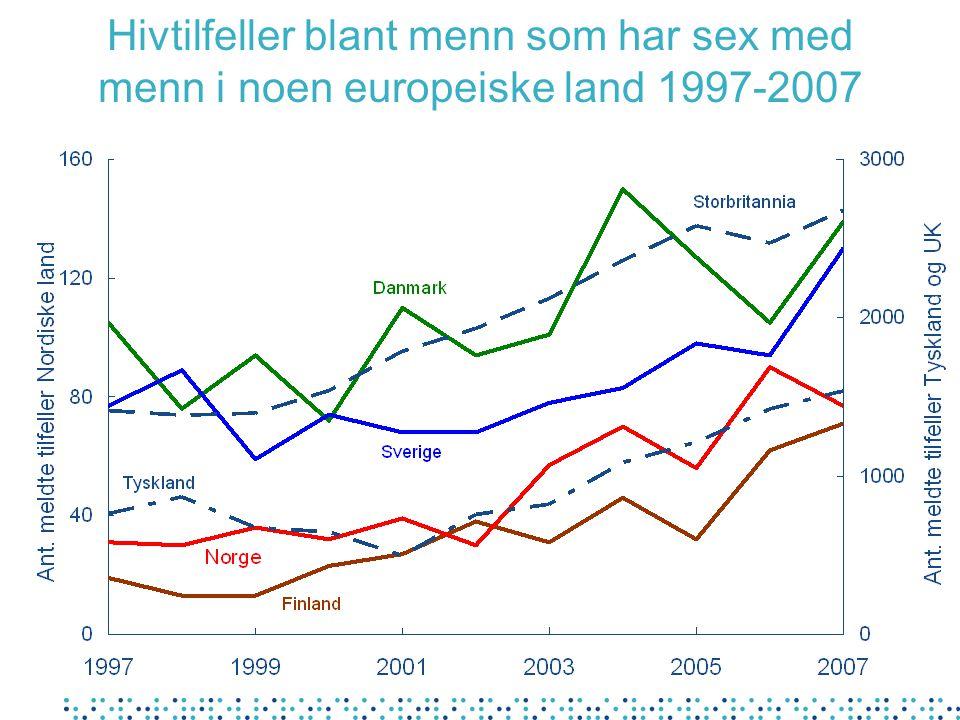 Meldte tilfeller av akutt hepatitt i Norden 1990-2008 per 100 000 innbyggere