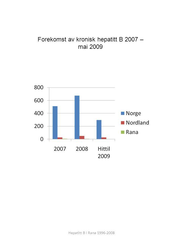 Hepatitt B I Rana 1996-2008 Forekomst av kronisk hepatitt B 2007 – mai 2009