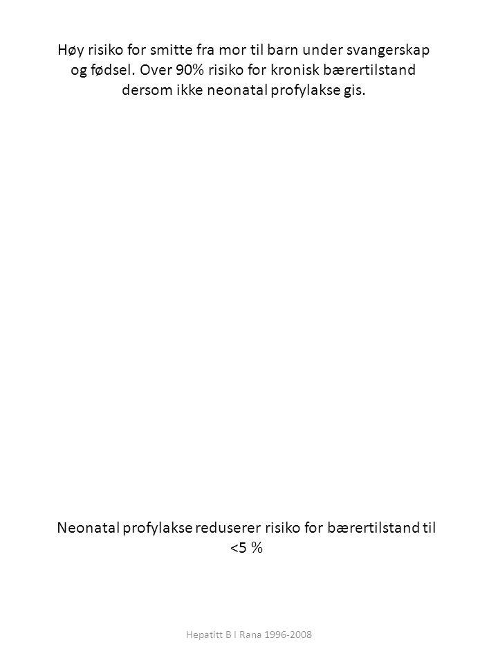 Hepatitt B I Rana 1996-2008 Høy risiko for smitte fra mor til barn under svangerskap og fødsel.