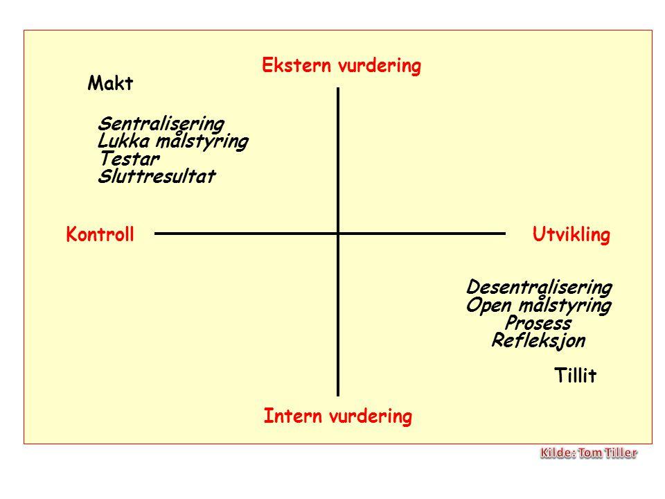 Ekstern vurdering Makt Sentralisering Lukka målstyring Testar Sluttresultat Kontroll Utvikling Desentralisering Open målstyring Prosess Refleksjon Til