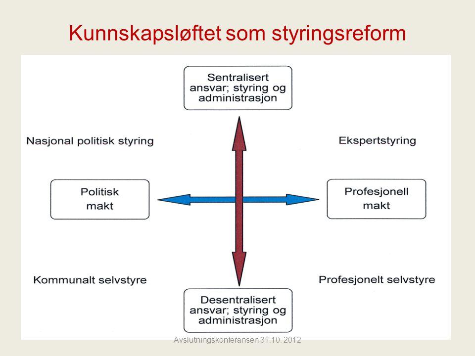 Kunnskapsløftet som styringsreform Avslutningskonferansen 31.10. 2012