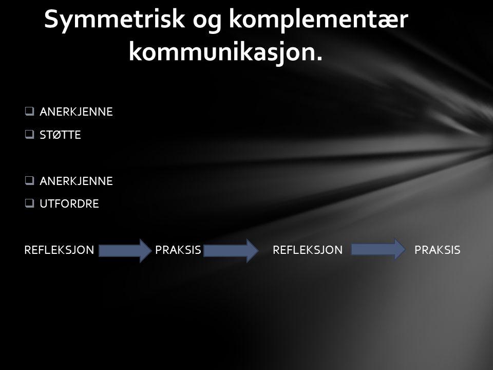  ANERKJENNE  STØTTE  ANERKJENNE  UTFORDRE REFLEKSJON PRAKSIS Symmetrisk og komplementær kommunikasjon.