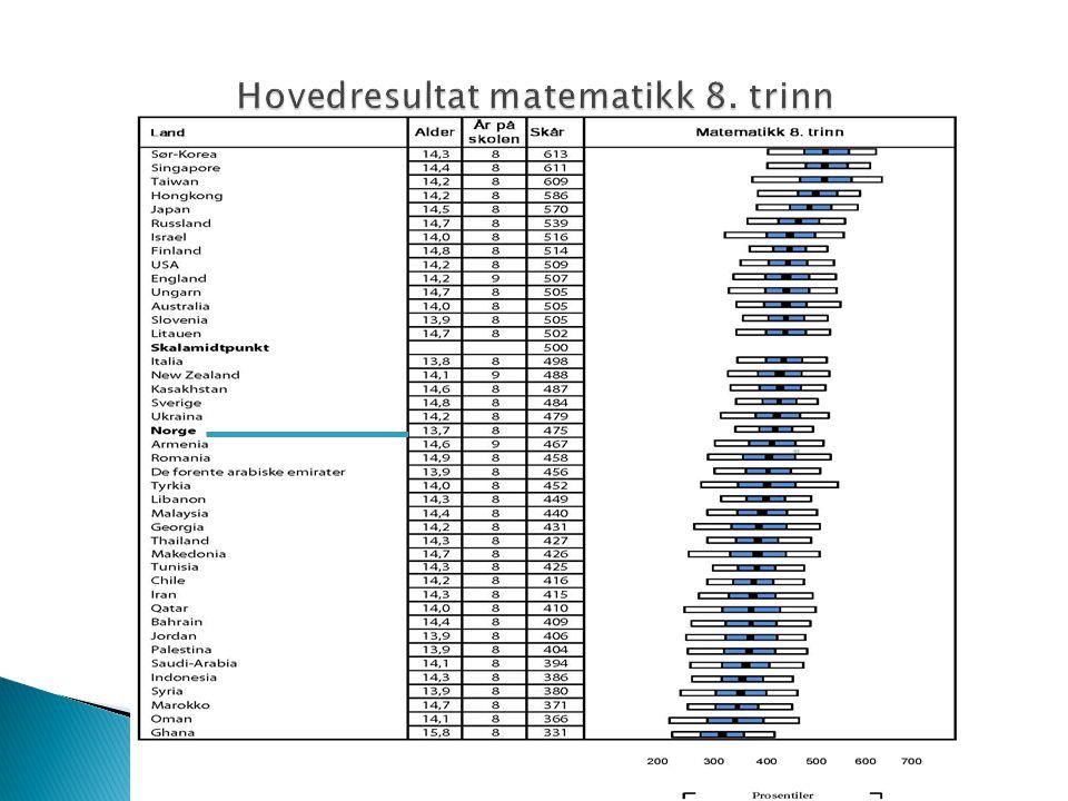 Lærere på begge trinn og i begge fag rapporterer om økt trivsel i jobben fra 2007 til 2011