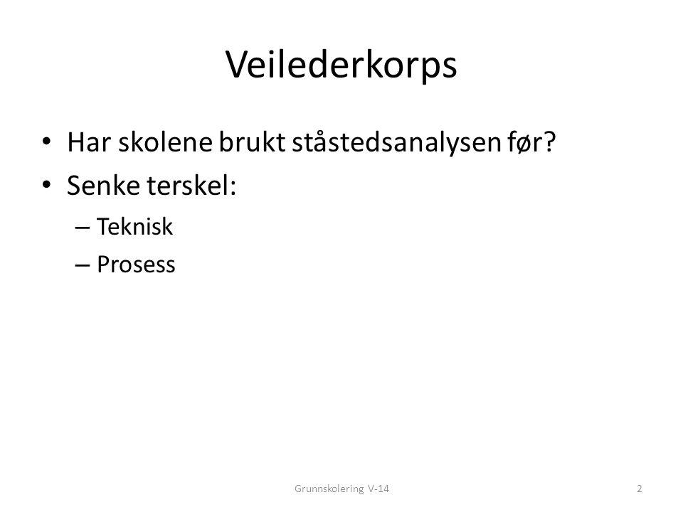 Veilederkorps Har skolene brukt ståstedsanalysen før.