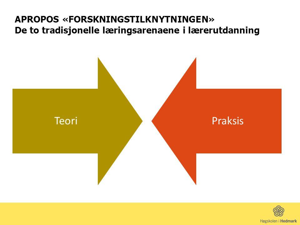 APROPOS «FORSKNINGSTILKNYTNINGEN» De to tradisjonelle læringsarenaene i lærerutdanning TeoriPraksis