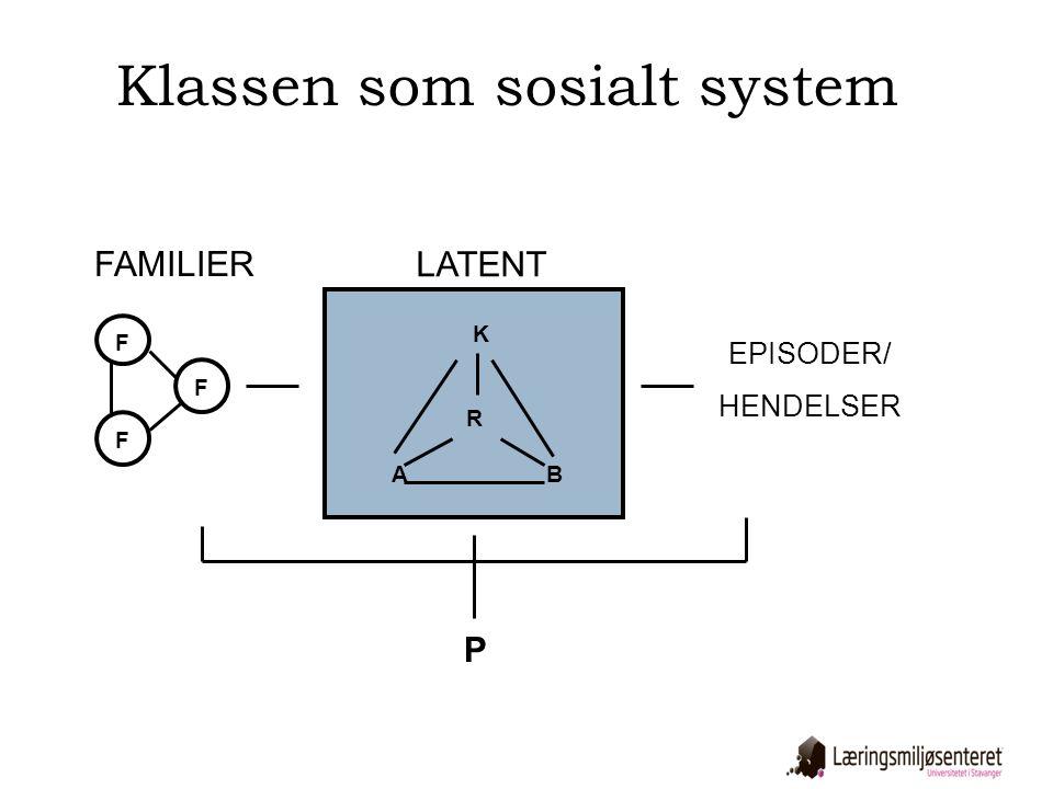 Elevkollektivet FAMILIER LATENT EPISODER/ HENDELSER F F F K R A B P Klassen som sosialt system