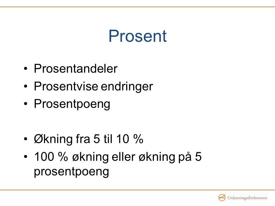Prosent Prosentandeler Prosentvise endringer Prosentpoeng Økning fra 5 til 10 % 100 % økning eller økning på 5 prosentpoeng