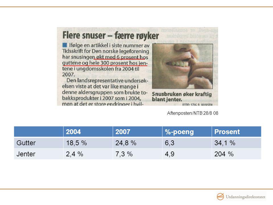 Prosent 20042007%-poengProsent Gutter18,5 %24,8 %6,334,1 % Jenter2,4 %7,3 %4,9204 % Aftenposten/NTB 28/8 08