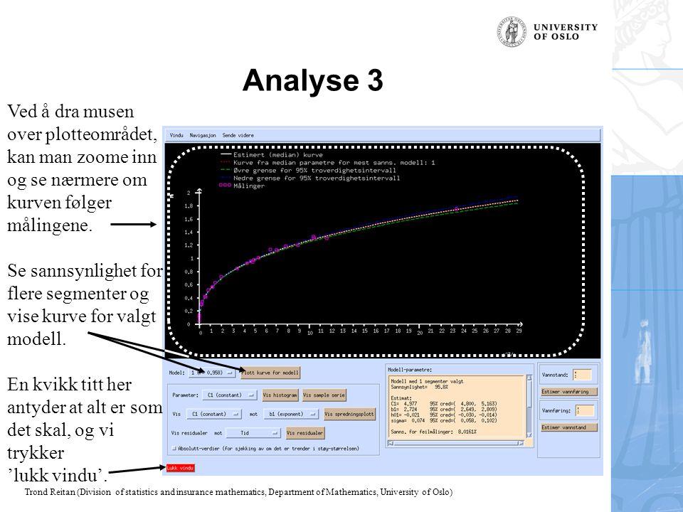Trond Reitan (Division of statistics and insurance mathematics, Department of Mathematics, University of Oslo) Analyse 3 Ved å dra musen over plotteområdet, kan man zoome inn og se nærmere om kurven følger målingene.