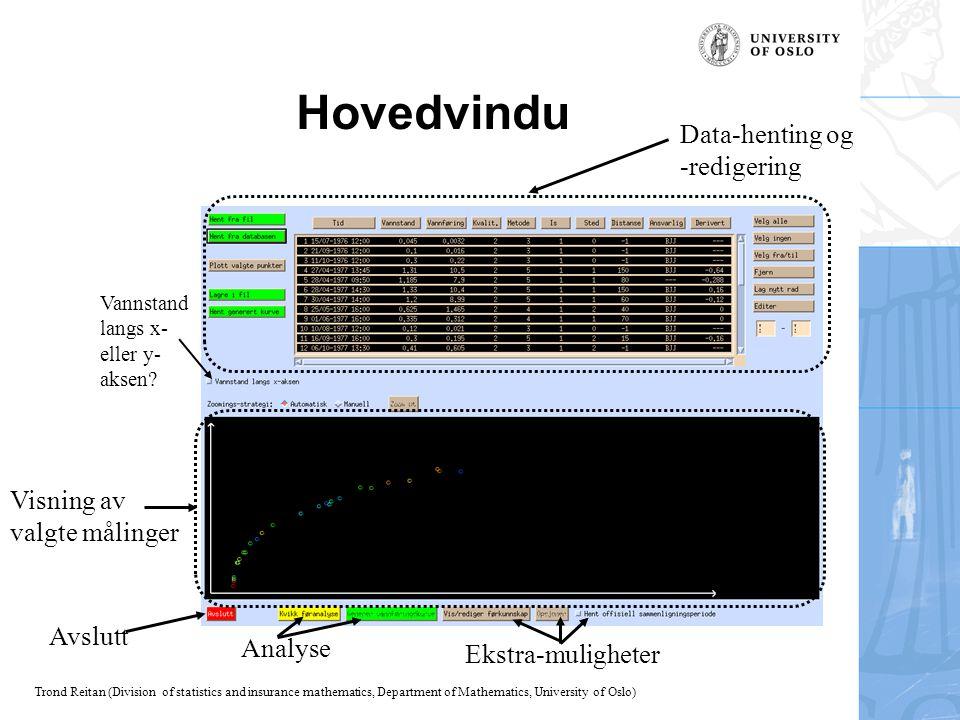 Trond Reitan (Division of statistics and insurance mathematics, Department of Mathematics, University of Oslo) Henting av data Man starter med å hente vannføringsmålinger, typisk fra databasen.