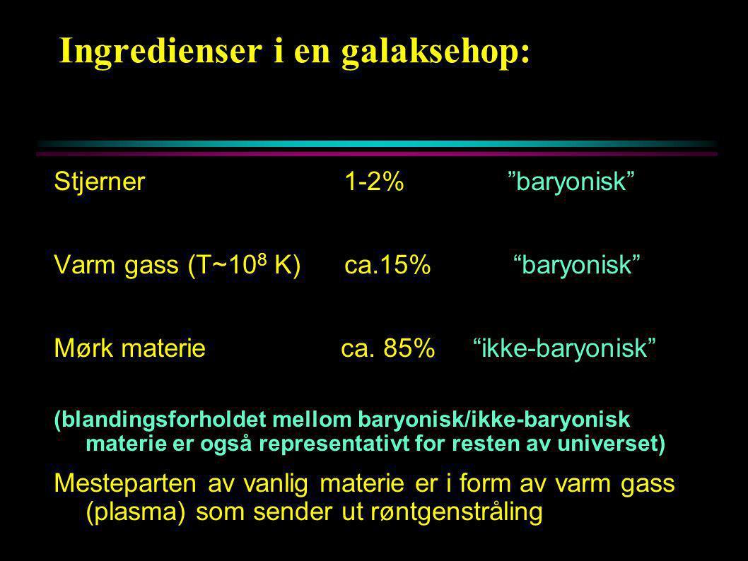 """Ingredienser i en galaksehop: Stjerner 1-2% """"baryonisk"""" Varm gass (T~10 8 K) ca.15% """"baryonisk"""" Mørk materie ca. 85% """"ikke-baryonisk"""" (blandingsforhol"""