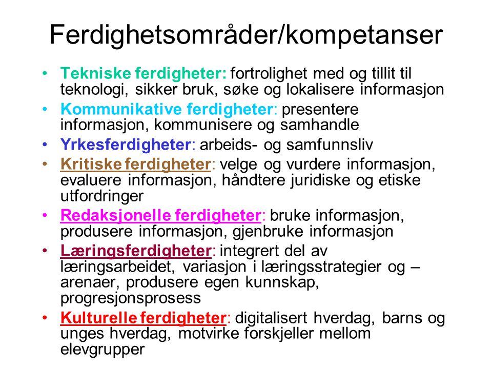 Ferdighetsområder/kompetanser Tekniske ferdigheter: fortrolighet med og tillit til teknologi, sikker bruk, søke og lokalisere informasjon Kommunikative ferdigheter: presentere informasjon, kommunisere og samhandle Yrkesferdigheter: arbeids- og samfunnsliv Kritiske ferdigheter: velge og vurdere informasjon, evaluere informasjon, håndtere juridiske og etiske utfordringer Redaksjonelle ferdigheter: bruke informasjon, produsere informasjon, gjenbruke informasjon Læringsferdigheter: integrert del av læringsarbeidet, variasjon i læringsstrategier og – arenaer, produsere egen kunnskap, progresjonsprosess Kulturelle ferdigheter: digitalisert hverdag, barns og unges hverdag, motvirke forskjeller mellom elevgrupper