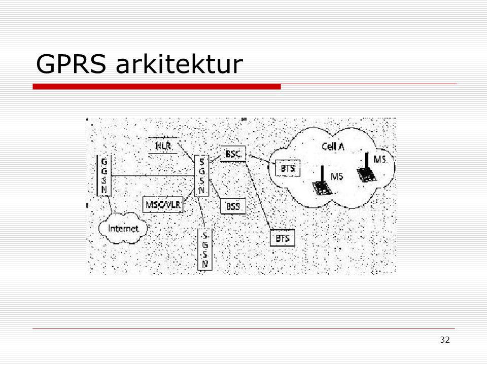 32 GPRS arkitektur