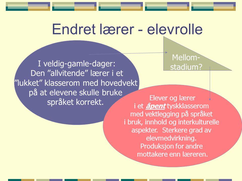 Endret lærer - elevrolle I veldig-gamle-dager: Den allvitende lærer i et lukket klasserom med hovedvekt på at elevene skulle bruke språket korrekt.