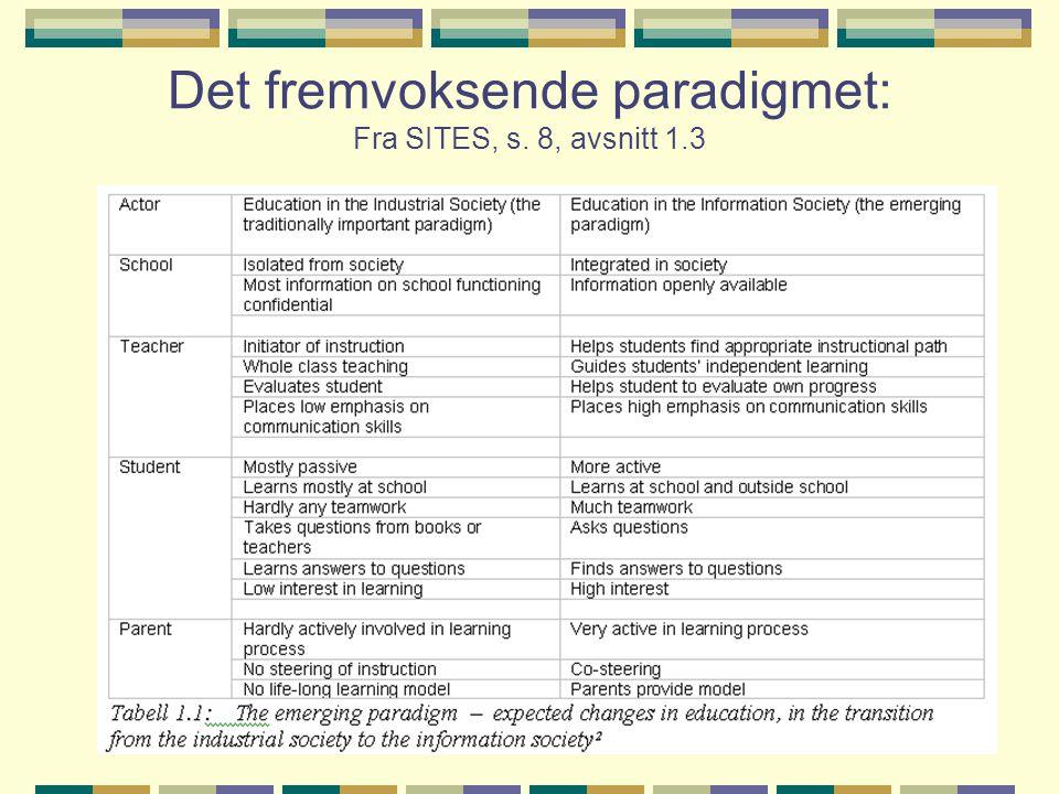 Det fremvoksende paradigmet: Fra SITES, s. 8, avsnitt 1.3