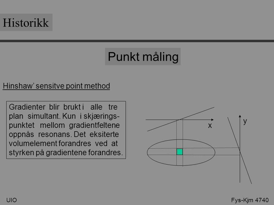 UIO Fys-Kjm 4740 Historikk Punkt måling Hinshaw' sensitve point method x Gradienter blir brukt i alle tre plan simultant. Kun i skjærings- punktet mel