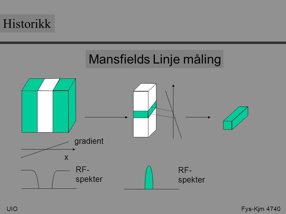 UIO Fys-Kjm 4740 Historikk Mansfields Linje måling x gradient RF- spekter RF- spekter