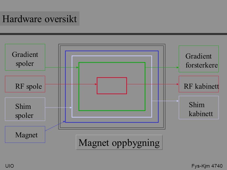 UIO Fys-Kjm 4740 Hardware oversikt RF kabinett Gradient forsterkere Shim kabinett Magnet Gradient spoler RF spole Shim spoler Magnet oppbygning