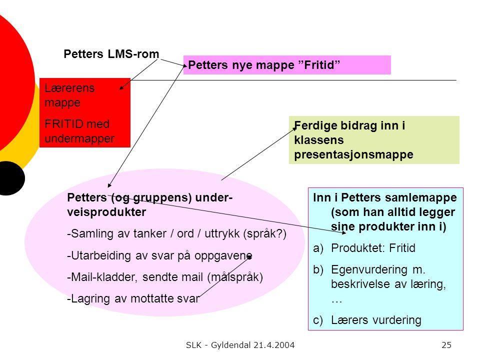 SLK - Gyldendal 21.4.200425 Petters LMS-rom Lærerens mappe FRITID med undermapper Petters nye mappe Fritid Inn i Petters samlemappe (som han alltid legger sine produkter inn i) a)Produktet: Fritid b)Egenvurdering m.