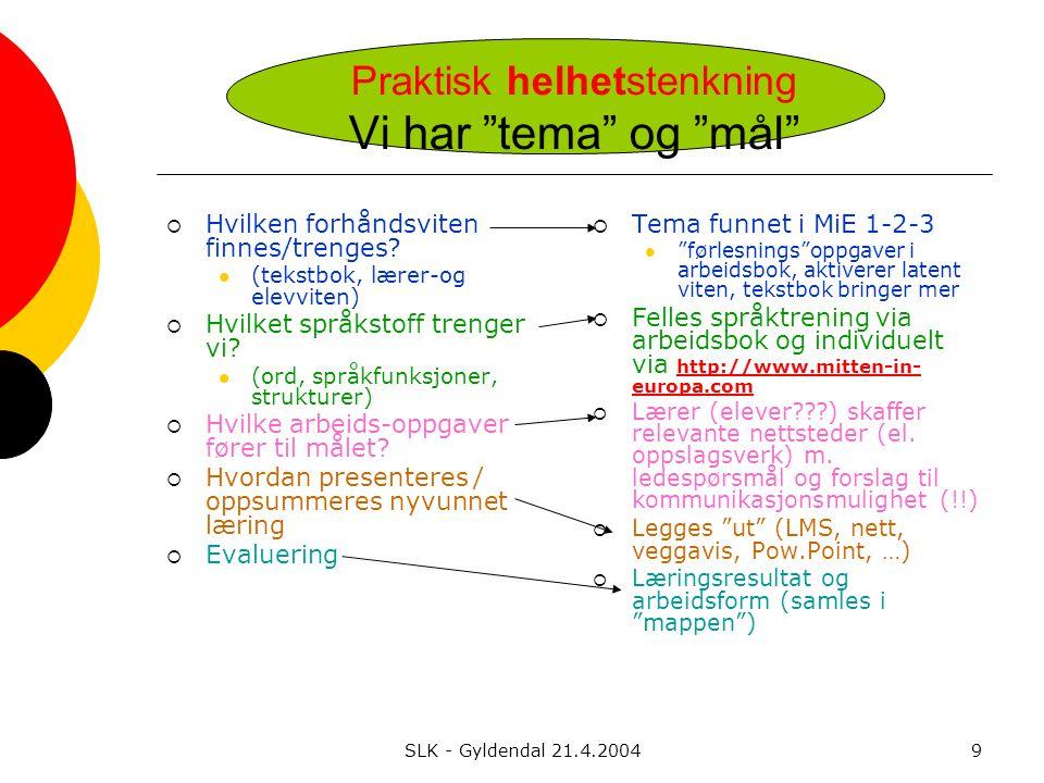 SLK - Gyldendal 21.4.20049 Praktisk helhetstenkning Vi har tema og mål  Hvilken forhåndsviten finnes/trenges.