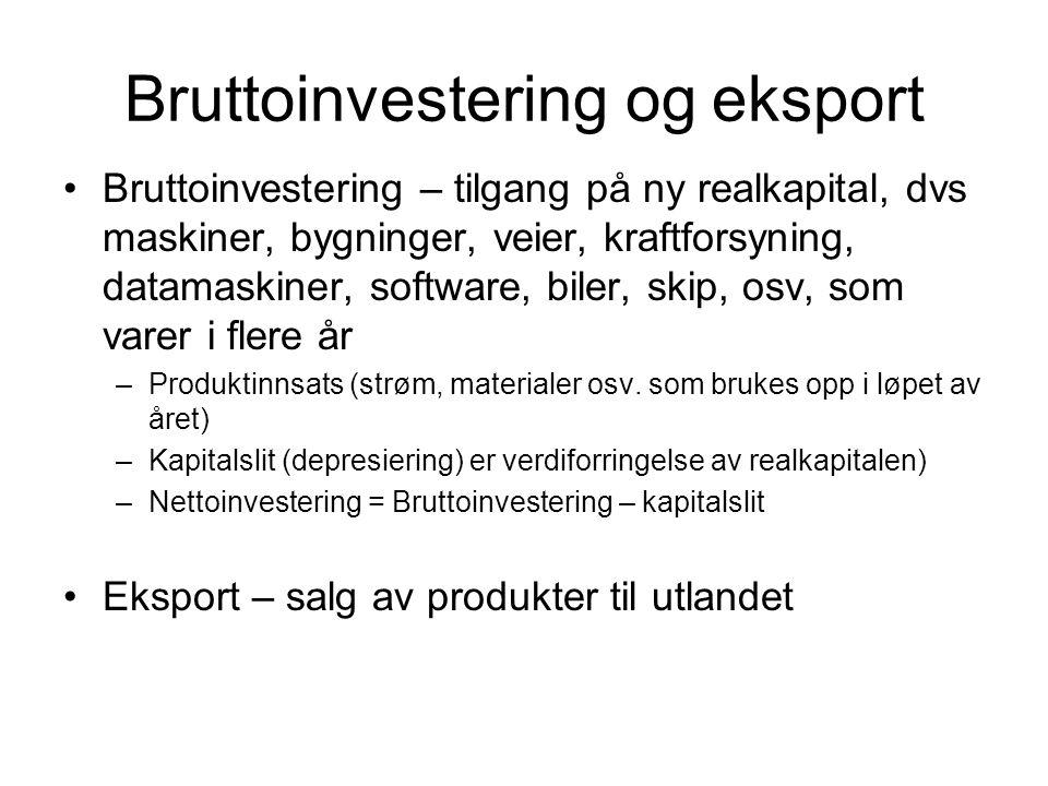 Bruttoinvestering og eksport Bruttoinvestering – tilgang på ny realkapital, dvs maskiner, bygninger, veier, kraftforsyning, datamaskiner, software, bi