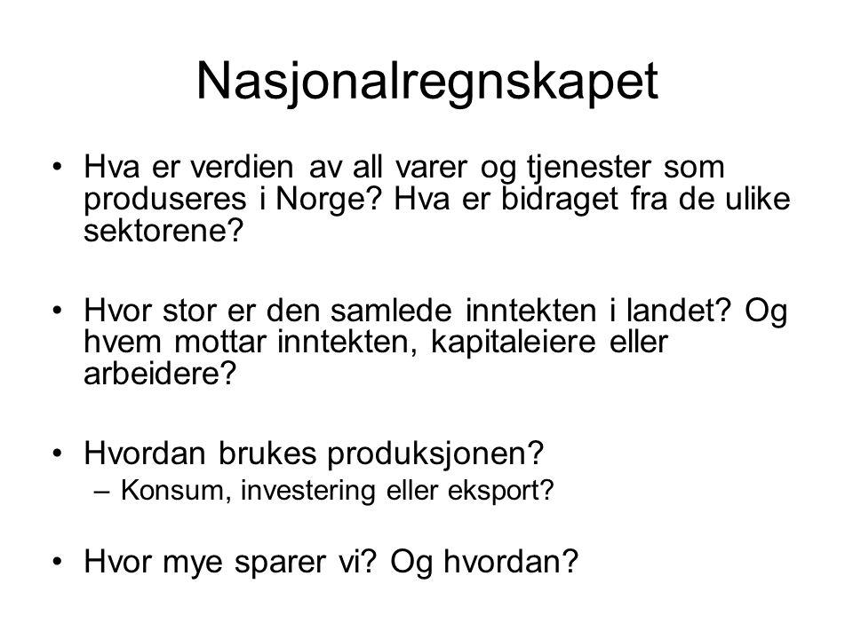 Nasjonalregnskapet Hva er verdien av all varer og tjenester som produseres i Norge? Hva er bidraget fra de ulike sektorene? Hvor stor er den samlede i