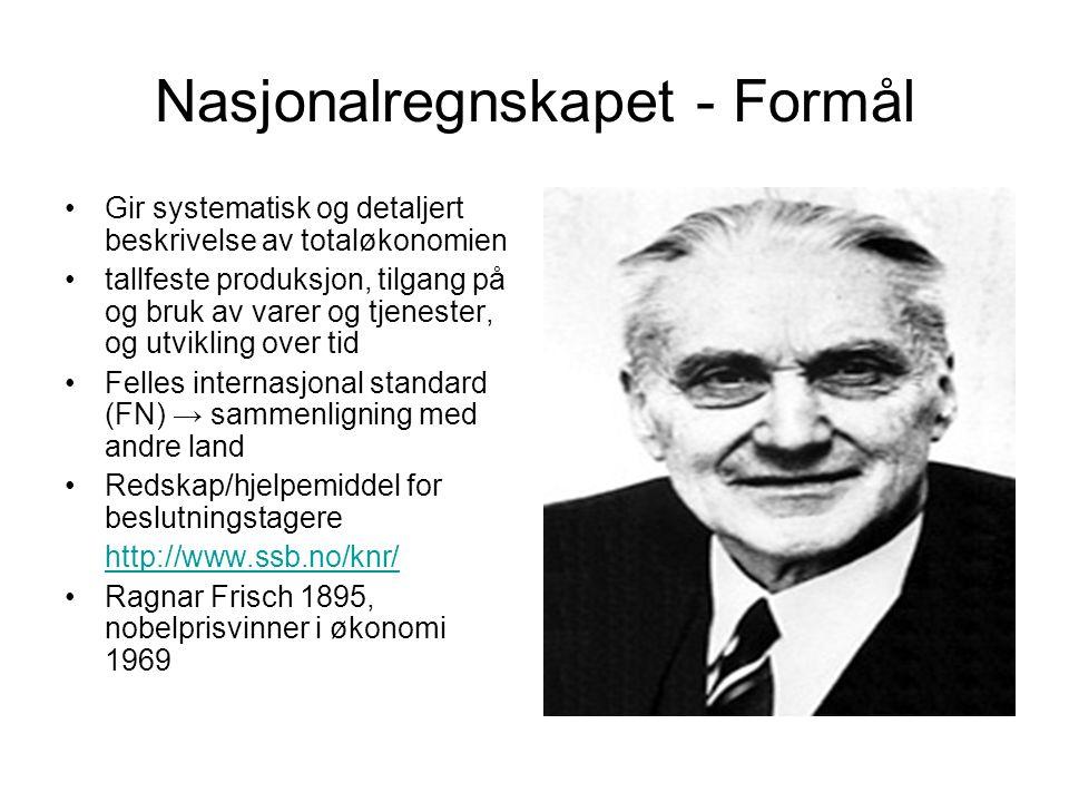 Nasjonalregnskapet - Formål Gir systematisk og detaljert beskrivelse av totaløkonomien tallfeste produksjon, tilgang på og bruk av varer og tjenester,