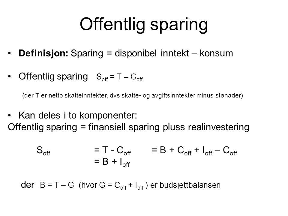 Offentlig sparing Definisjon: Sparing = disponibel inntekt – konsum Offentlig sparing S off = T – C off (der T er netto skatteinntekter, dvs skatte- og avgiftsinntekter minus stønader) Kan deles i to komponenter: Offentlig sparing = finansiell sparing pluss realinvestering S off = T - C off = B + C off + I off – C off = B + I off der B = T – G (hvor G = C off + I off ) er budsjettbalansen