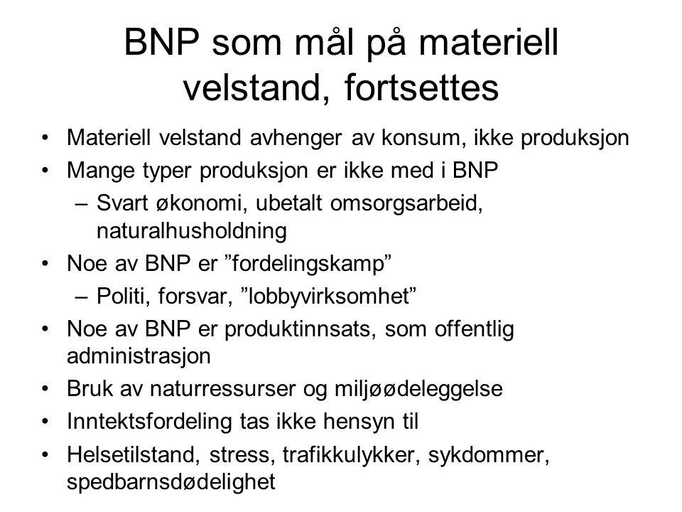 BNP som mål på materiell velstand, fortsettes Materiell velstand avhenger av konsum, ikke produksjon Mange typer produksjon er ikke med i BNP –Svart ø