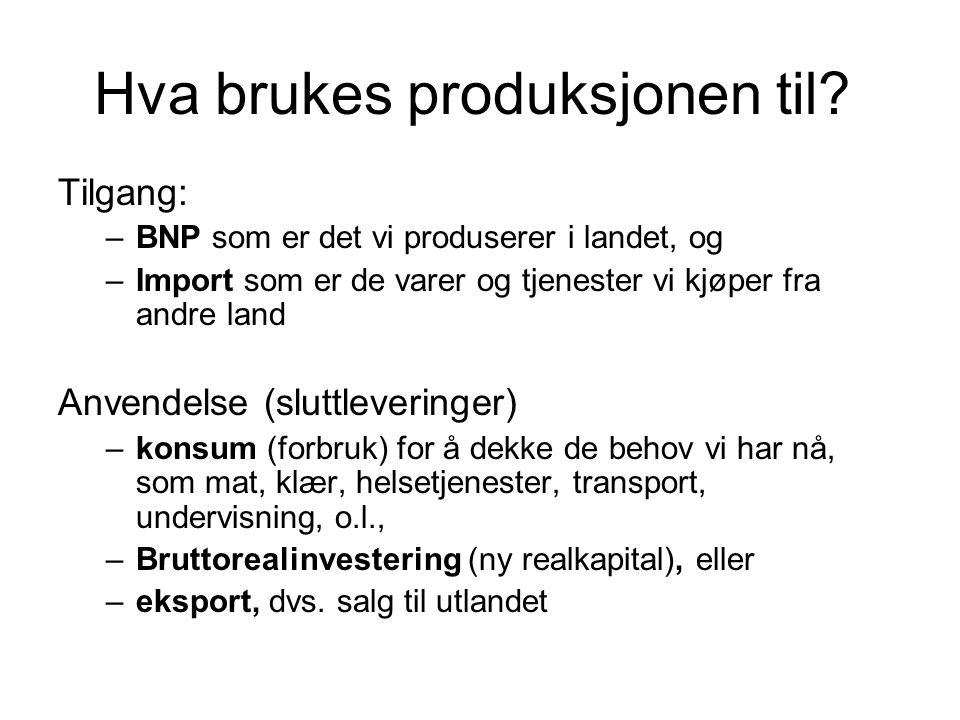 Nettoformuen for et land Ikke finansiell kapital (realkapital) –6200 mrd i Norge utgangen av 2008, dvs.