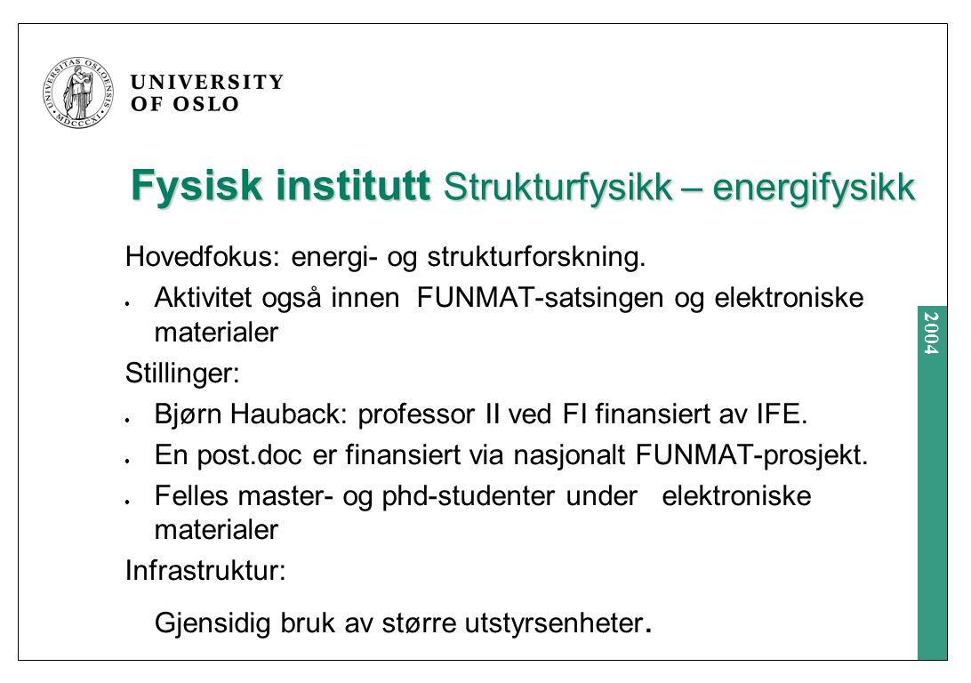 2004 Fysisk institutt Strukturfysikk – energifysikk Hovedfokus: energi- og strukturforskning.