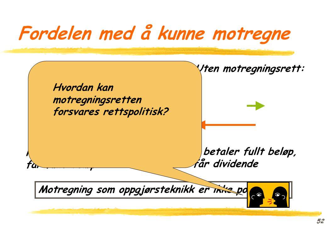 51 Motregning: Terminologi Konkurskreditor Konkursdebitor kreditors (mot)fordring debitors (hoved)fordring