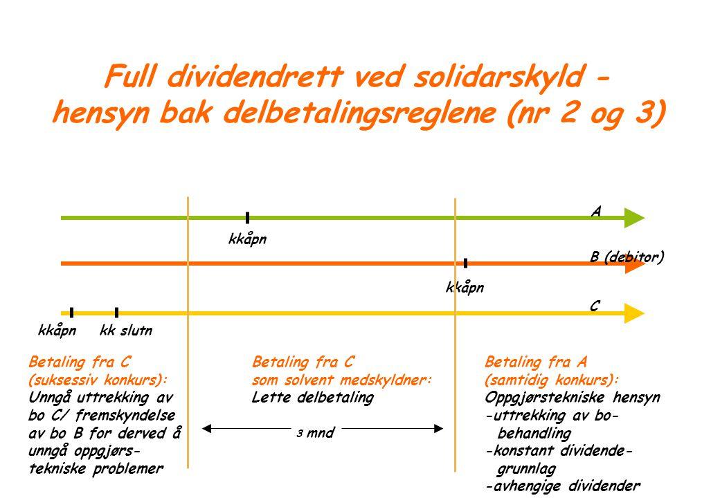 59 KausjonistKreditor Debitor betaling deknl § 8-9 Full dividendrett ved solidarskyld - hensyn bak regressregelen (nr 1)