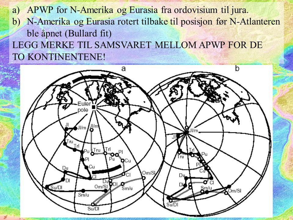 a)APWP for N-Amerika og Eurasia fra ordovisium til jura.