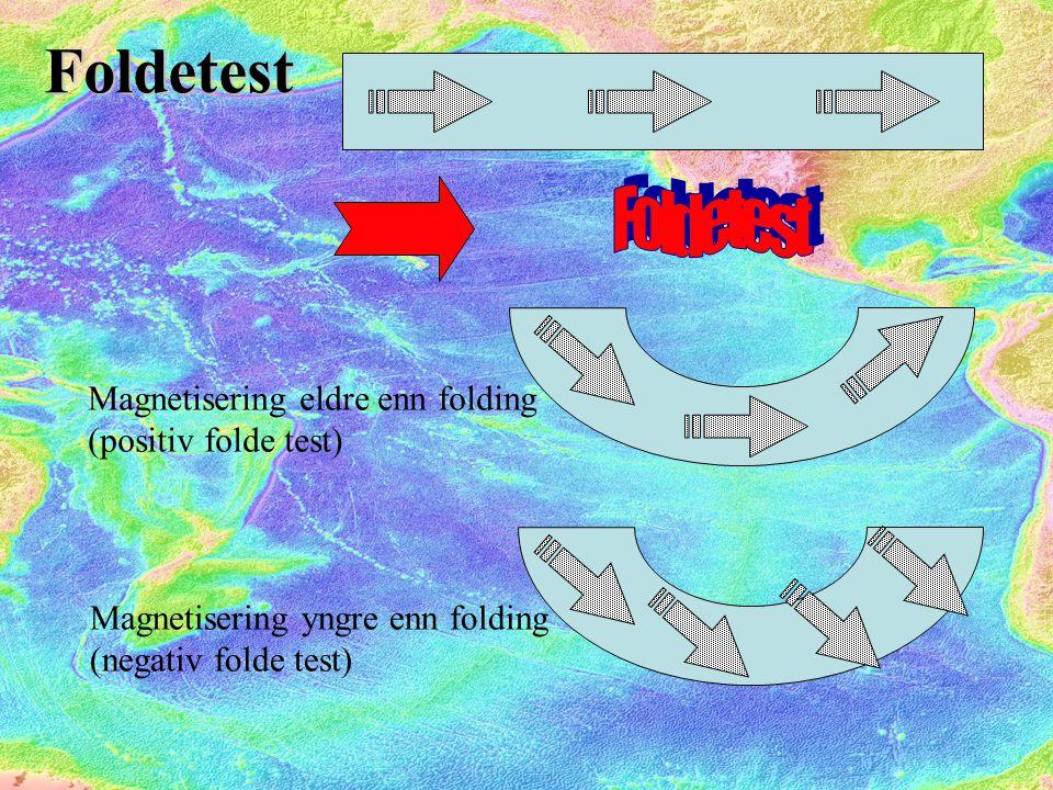 Foldetest Magnetisering eldre enn folding (positiv folde test) Magnetisering yngre enn folding (negativ folde test)