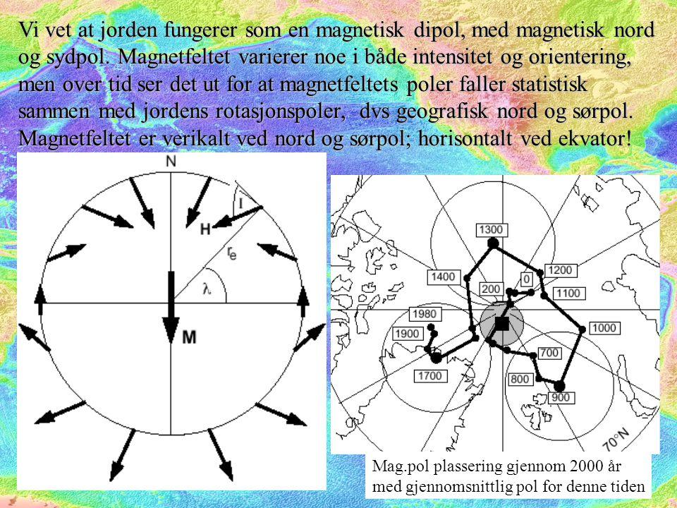 Vi vet at jorden fungerer som en magnetisk dipol, med magnetisk nord og sydpol.