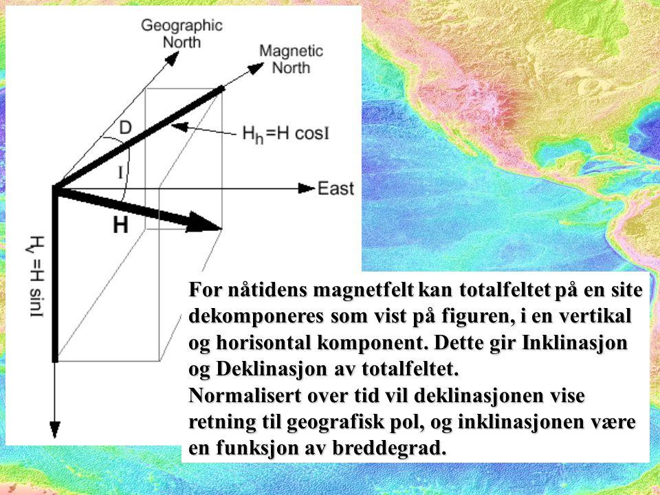For nåtidens magnetfelt kan totalfeltet på en site dekomponeres som vist på figuren, i en vertikal og horisontal komponent.