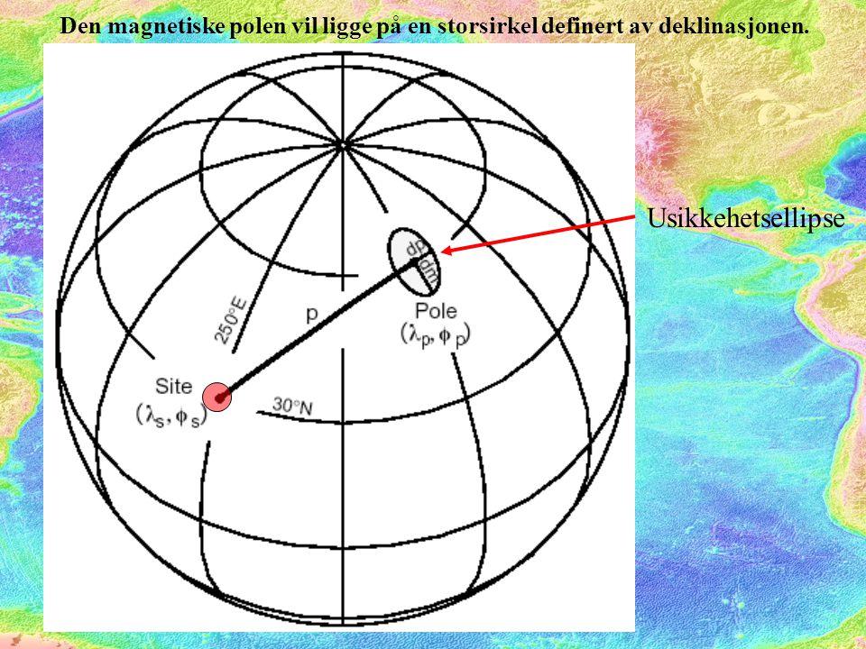Den magnetiske polen vil ligge på en storsirkel definert av deklinasjonen. Usikkehetsellipse
