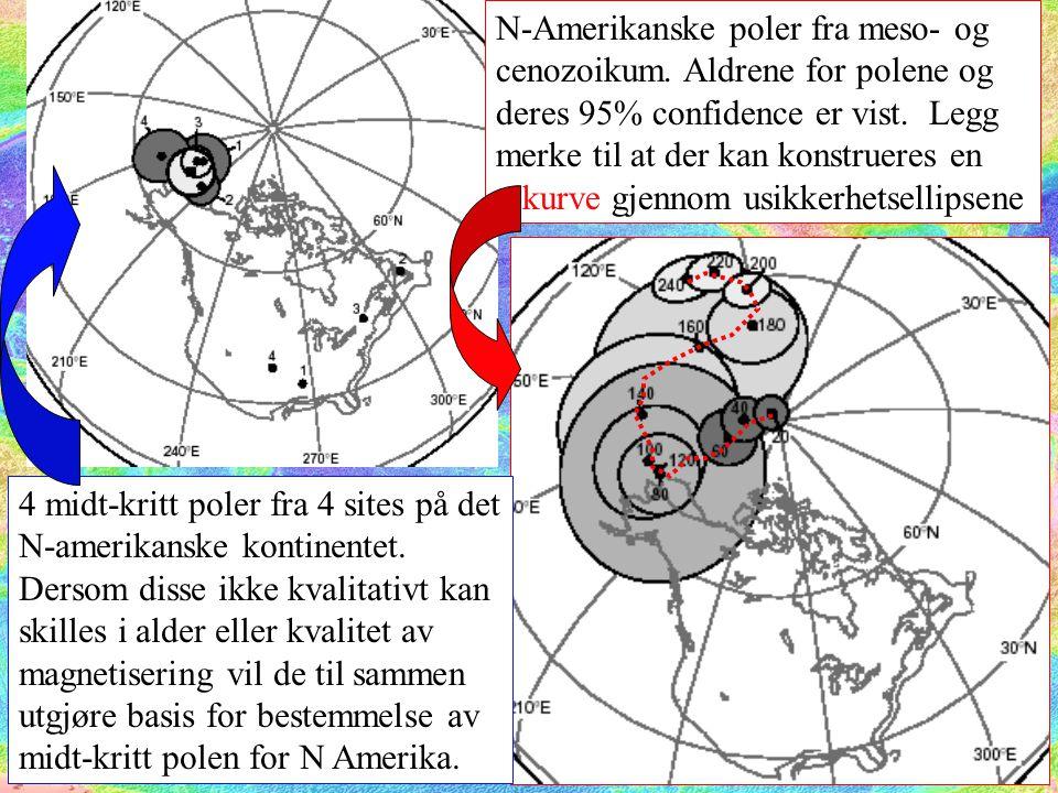 4 midt-kritt poler fra 4 sites på det N-amerikanske kontinentet.