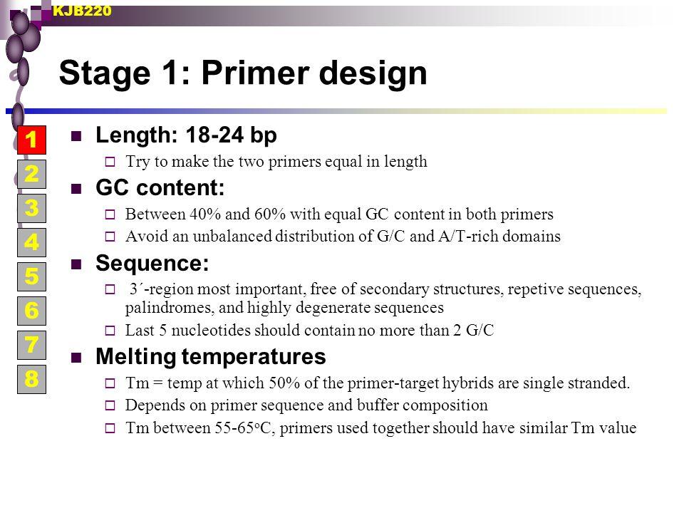 KJB220 Jurkat celler (T-lymfocytter) HL60 celler (Myeloide celler) HeLa celler (Cervix celler) RNA isolering RT: cDNA-syntese med revers transkriptase Kvantitering av spesifikke mRNAs Forsøk 1 Forsøk 2 Forsøk 3 ±RT for å sjekke kvaliteten av RNA Test av referanse-mRNA (husholdningsgen) PP1 Test av celletype- spesifikk mRNA c-myb Real-time PCR Lightcycler Mandag