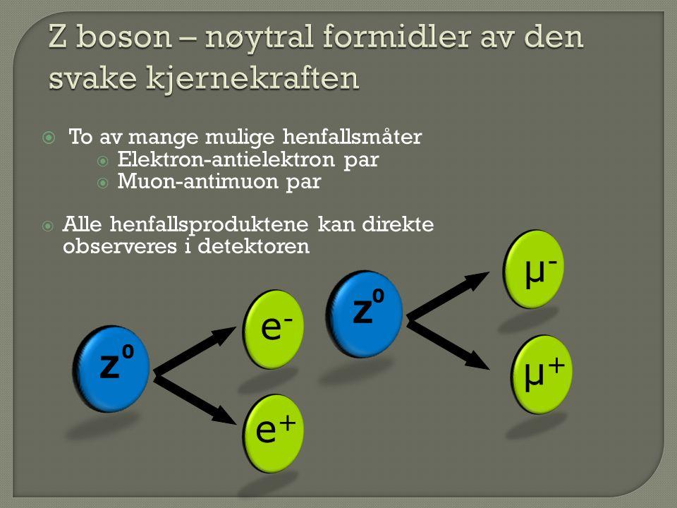 e+e+ e-e- Z µ-µ- µ+µ+ Z  To av mange mulige henfallsmåter  Elektron-antielektron par  Muon-antimuon par  Alle henfallsproduktene kan direkte observeres i detektoren 0 0