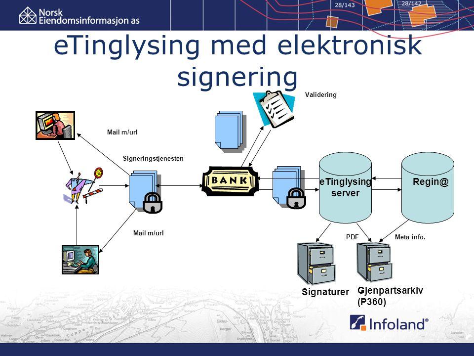 eTinglysing server Signeringstjenesten Mail m/url eTinglysing med elektronisk signering Regin@ Validering Meta info.PDF Signaturer Gjenpartsarkiv (P360)