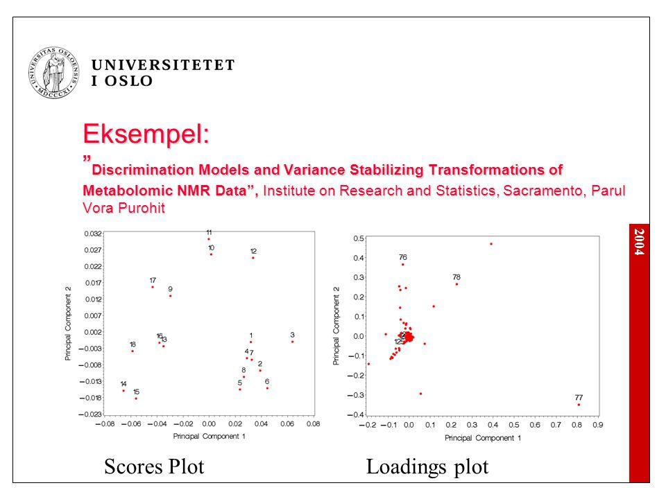 2004 Eksempel: Discrimination Models and Variance Stabilizing Transformations of Metabolomic NMR Data , Institute on Research and Statistics, Sacramento, Parul Vora Purohit Scores PlotLoadings plot
