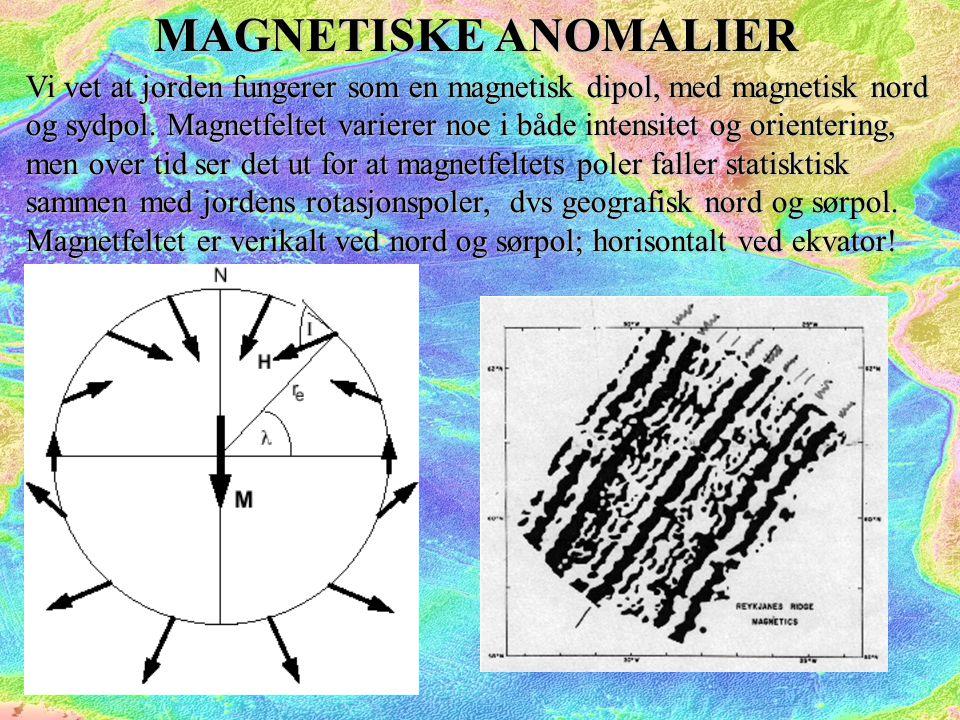 MAGNETISKE ANOMALIER Vi vet at jorden fungerer som en magnetisk dipol, med magnetisk nord og sydpol.