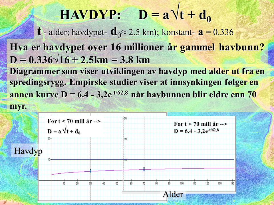 HAVDYP: D = a √ t + d 0 t - alder; havdypet- d 0 ≈ 2.5 km); konstant- a = 0.336 Hva er havdypet over 16 millioner år gammel havbunn.