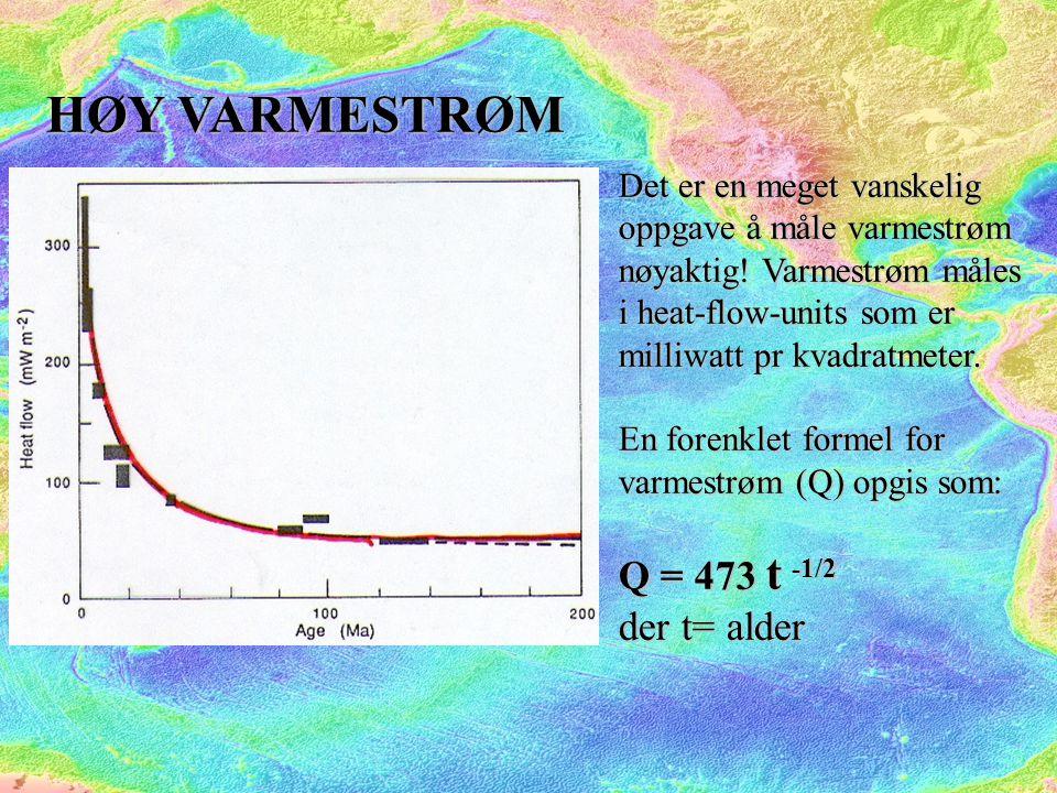 MIDTHAVSRYGGENE HAR FØLGENDE KARAKTERISTIKA: 1.